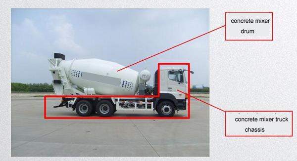 concrete mixer truck structure