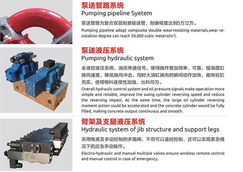 features of aimix boom pump
